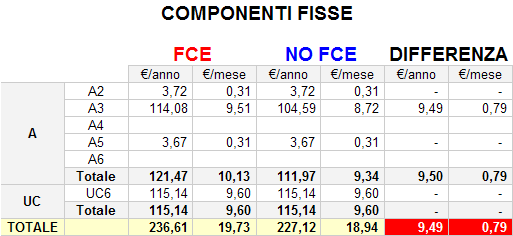 a-uc-fisse